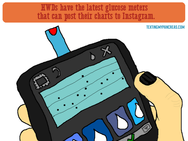 color drawing of a glucose monitor in someone's hand
