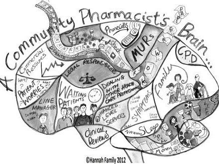 Graphic Pharmacy