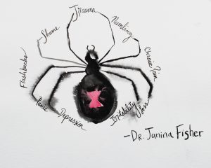 Black widow spider, with words on each leg